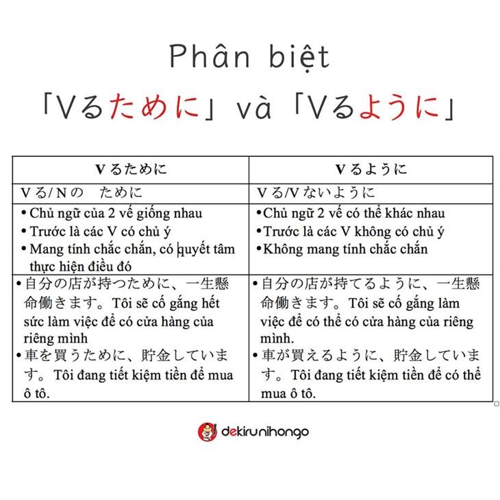 Học cách phân biệt ~ために và ~ように - ảnh 1