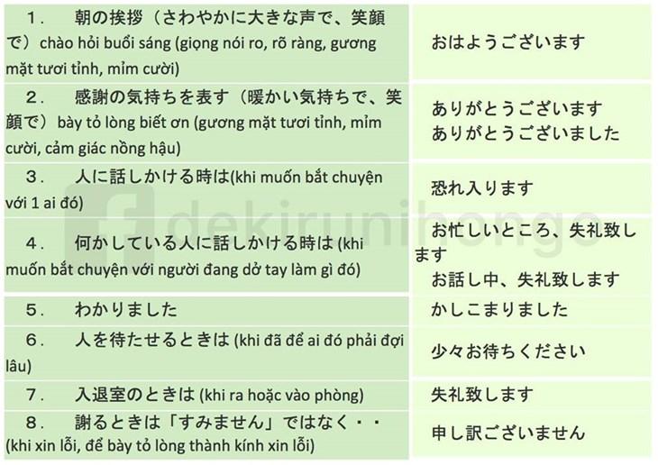 Cách sử dụng chính xác kính ngữ trong tiếng Nhật - ảnh 2