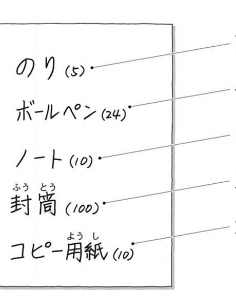 Sách luyện thi JLPT 1991-1999, 日本語能力1991~1999年