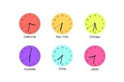 Một số từ chỉ thời gian thường dùng