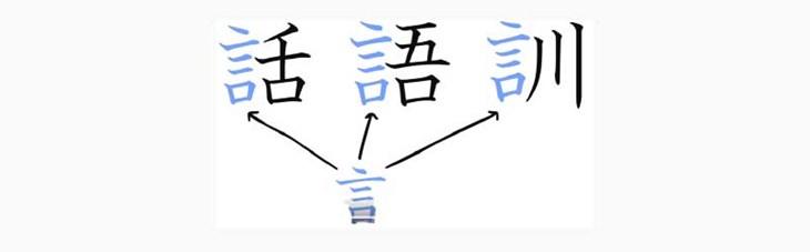 Chữ Kanji là gì ? tại sao phải học chữ Kanji khi học tiếng Nhật - ảnh 6