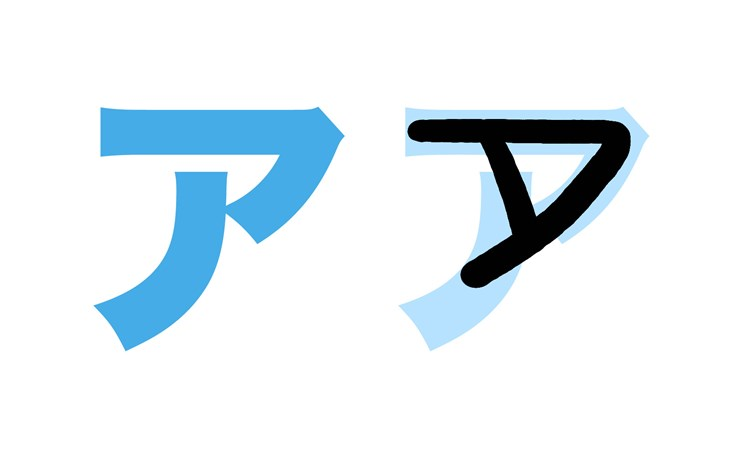 Bảng chữ cái tiếng Nhật Katakana, cách đọc, cách viết, phát âm... - ảnh 2