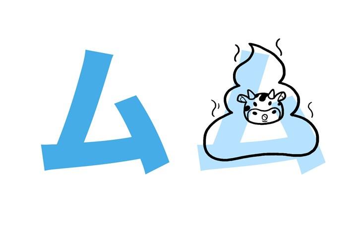 Bảng chữ cái tiếng Nhật Katakana, cách đọc, cách viết, phát âm... - ảnh 33