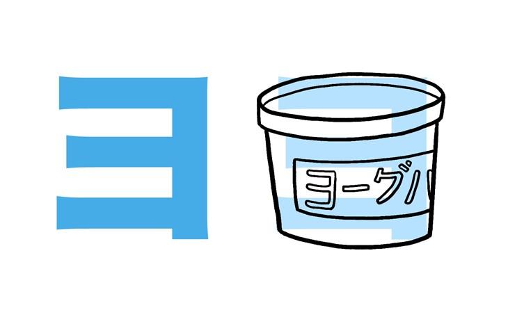 Bảng chữ cái tiếng Nhật Katakana, cách đọc, cách viết, phát âm... - ảnh 38