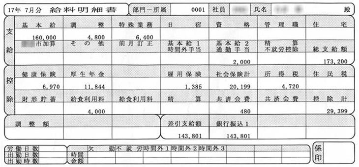 Cách tính và đọc bảng lương tại Nhật - ảnh 1