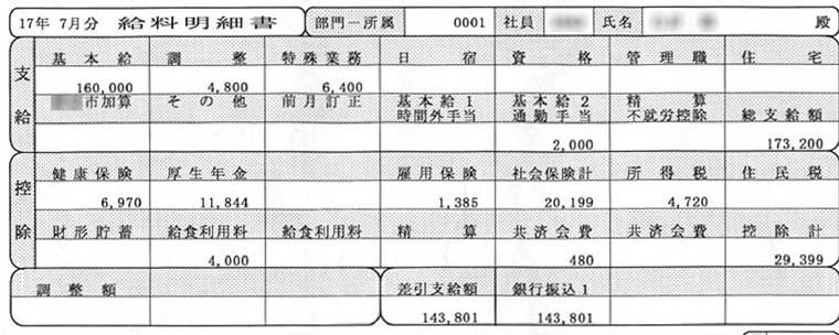 Cách tính và đọc bảng lương tại Nhật