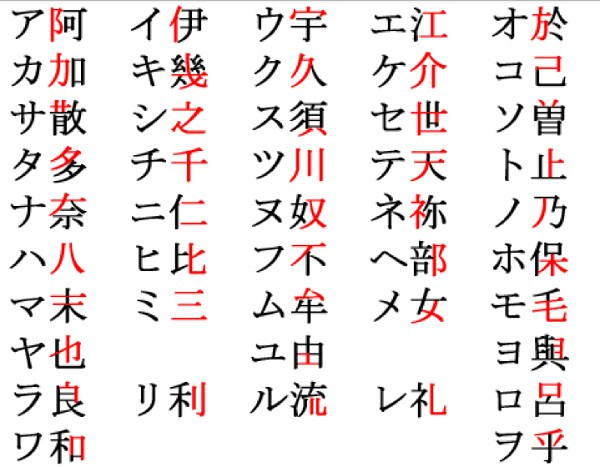 Bí kíp học tiếng Nhật sơ cấp - ảnh 4
