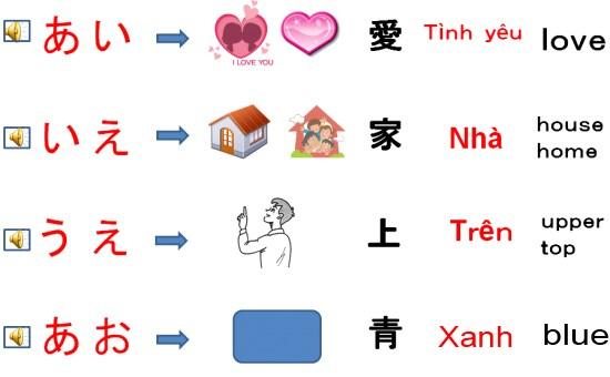 Bí kíp học tiếng Nhật sơ cấp - ảnh 6