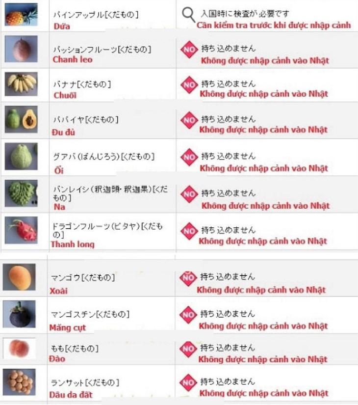 Thông tin chính xác nhất về các thực phẩm bị cấm nhập cảnh Nhật Bản - ảnh 6
