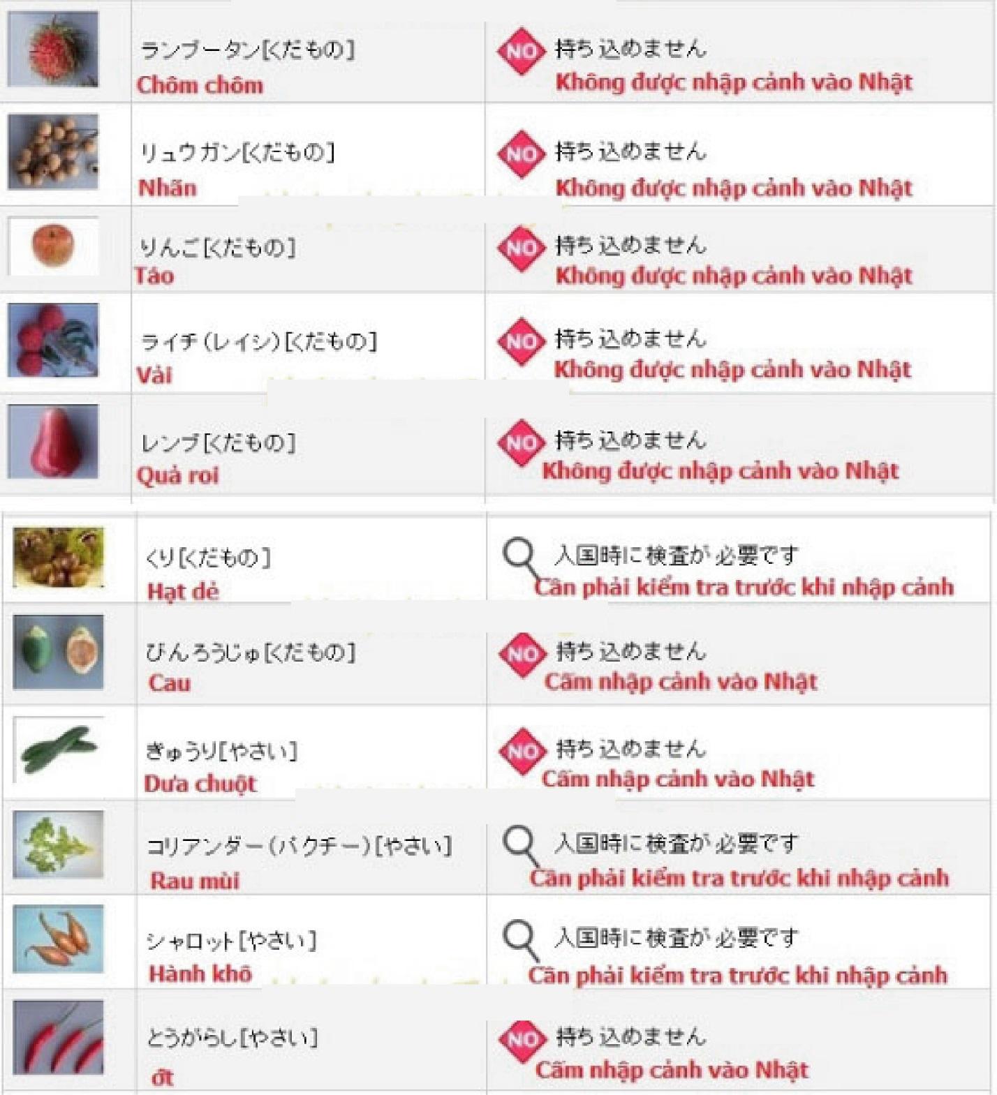 Thực phẩm nào bị cấm nhập cảnh vào Nhật Bản 8