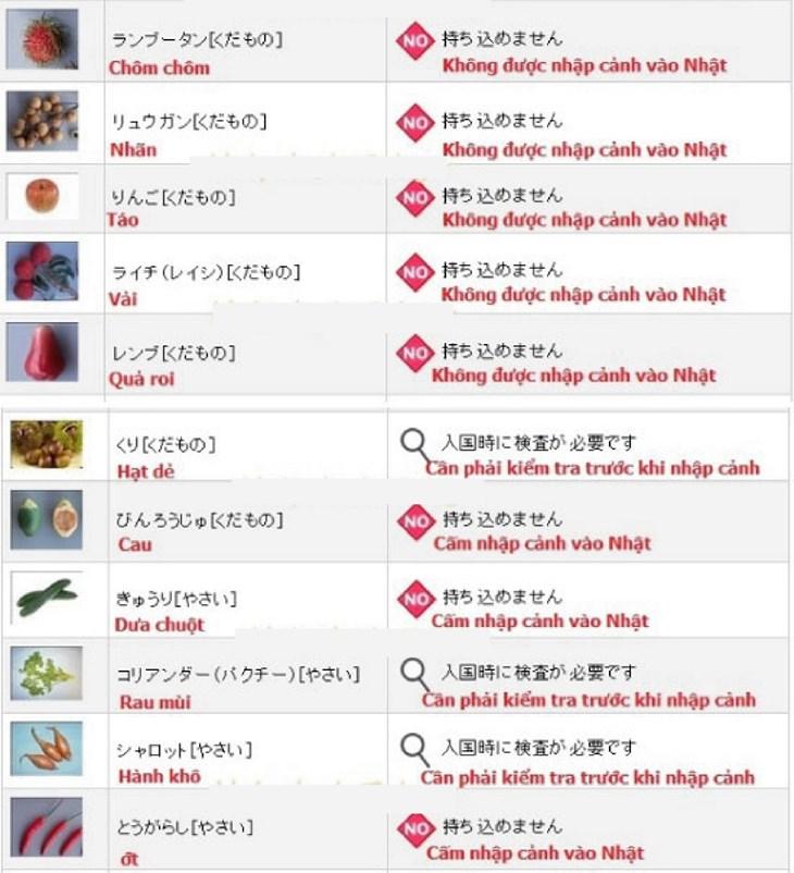 Thông tin chính xác nhất về các thực phẩm bị cấm nhập cảnh Nhật Bản - ảnh 7