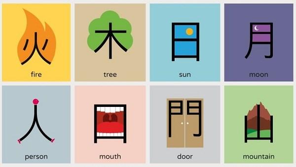 Học Kanji mà không hiệu quả? Đây là lối thoát dành cho bạn - ảnh 3