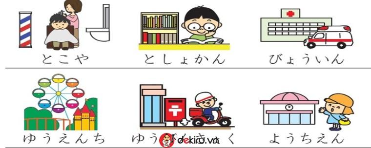 Mẹo học bảng chữ cái Katakana cấp tốc mà vẫn nhớ lâu