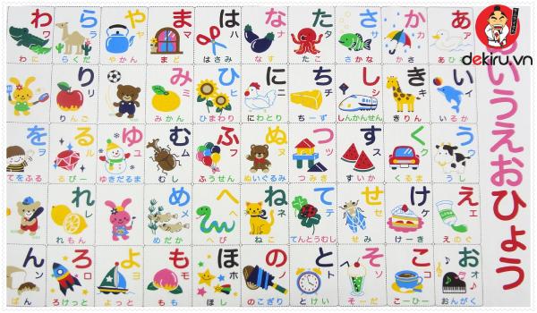 Khi bắt đầu học bảng chữ Hiragana, bạn nên tập trung học những kiến thức cơ bản nhất