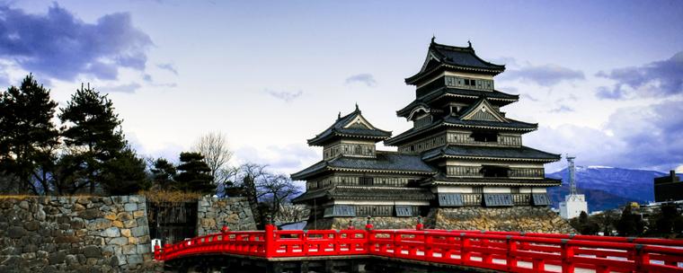 Chủ đề các cung hoàng đạo Nhật Bản