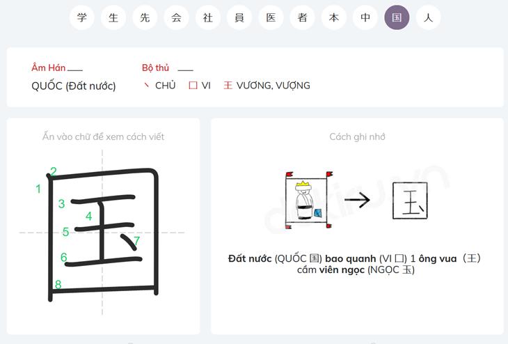 Cách học Kanji bằng phương pháp liên tưởng
